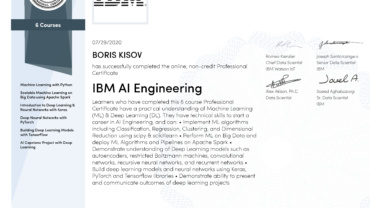 IBM AI ENGINEERING PROFESSIONAL CERTIFICATE